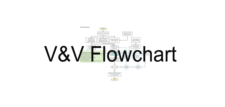 VV-Flowchart