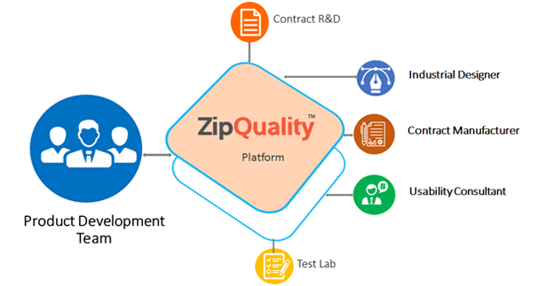 zip-product